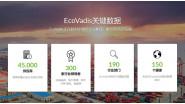 EcoVadis审核时一定要注意360°调查,否则会吃亏?