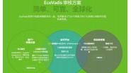 2020年EcoVadis最新发布的记分卡标准,如何获得EcoVadis企业社会责任勋章?